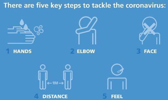 Transmite el mensaje: cinco pasos para eliminar el coronavirus